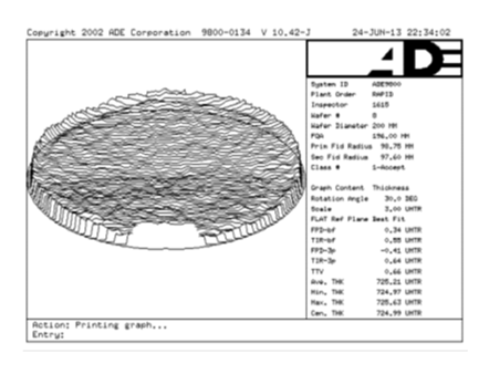 ADE 9600 wafer inspection